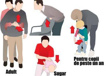 Manevra simplă care poate salva vieți