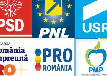 BAROMETRUL Europa FM. PNL,USR şi UDMR, în scădere. Câte voturi ar lua PSD?